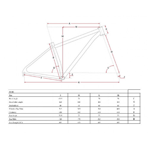 BICICLETA FINNA EXPLORER STEEL RIVAL 22