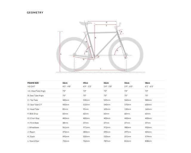 FIXIE & SINGLE SPEED 6KU NEBULA 1 BICYCLE