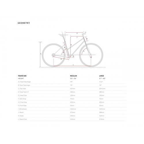 6KU ODESSA 8SPD CITY BIKE - PERSHING GOLD