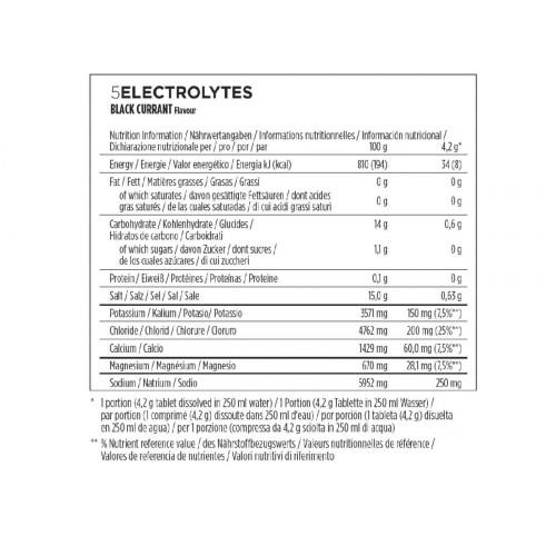 ELECTROLYTES POWER BAR BALCK CURRANT 5 UNITS